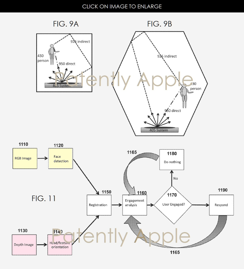 3 x99999 intelligent system apple