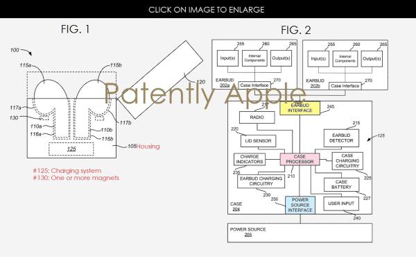 Apple U0026 39 S Next