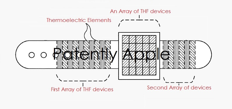 1AF X 99 COVER - THERMAL HEAT FEEDBACK  - PATENTLY APPLE REPORT JUNE 2017
