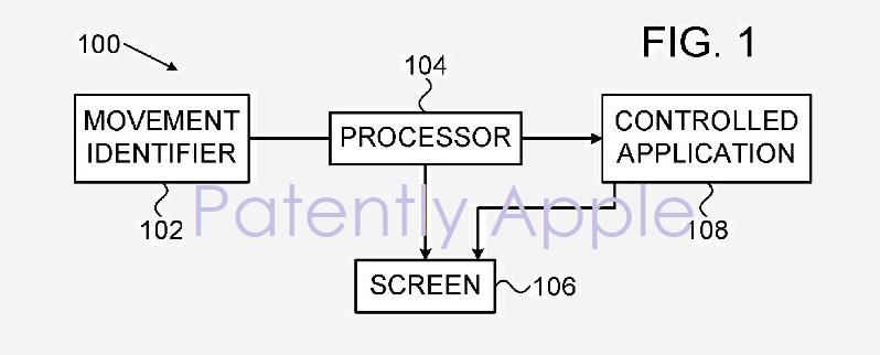 2 af X99 fig. 1 hand gesture patent