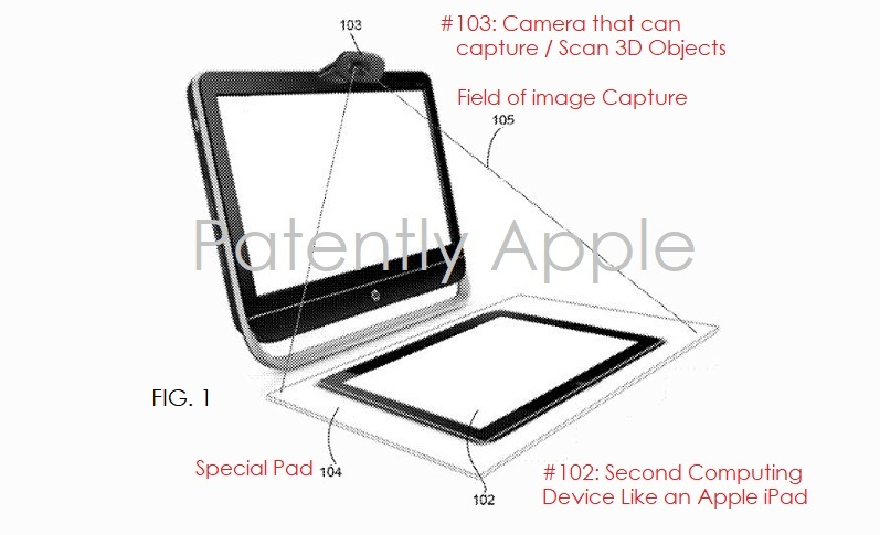 1AF X99 COVER - HP SPROUT LIKE COMPUTER WITH IPAD  fig 1