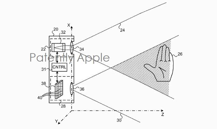 1af cover Primesense apple patent