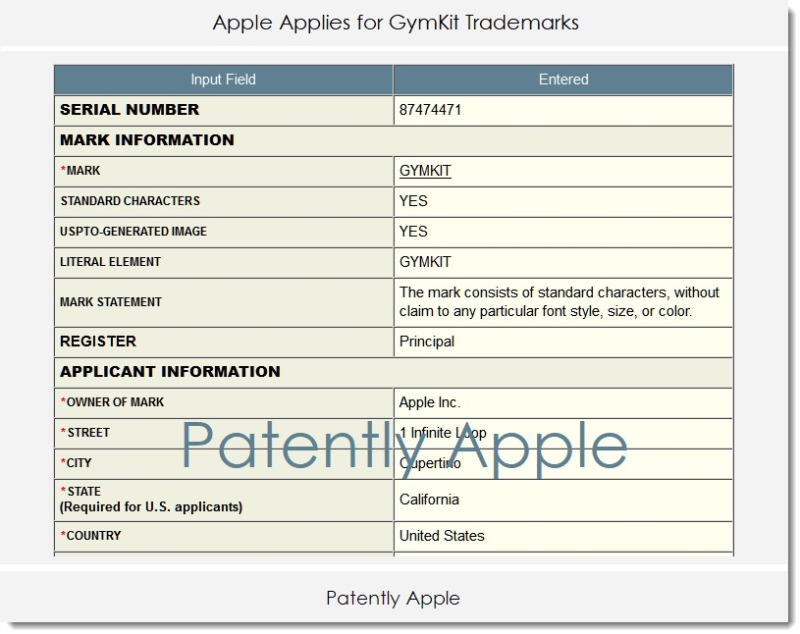 2AF X APPLE FILES FOR GYMKIT TMS