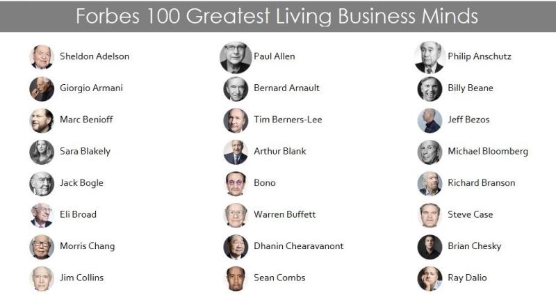 2AF X99 TOP 100 BUSINESS MINDS PART 1