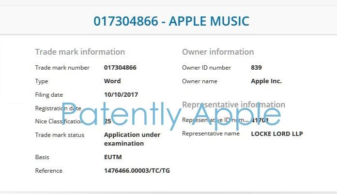2 EU TM filing for Apple Muisic update