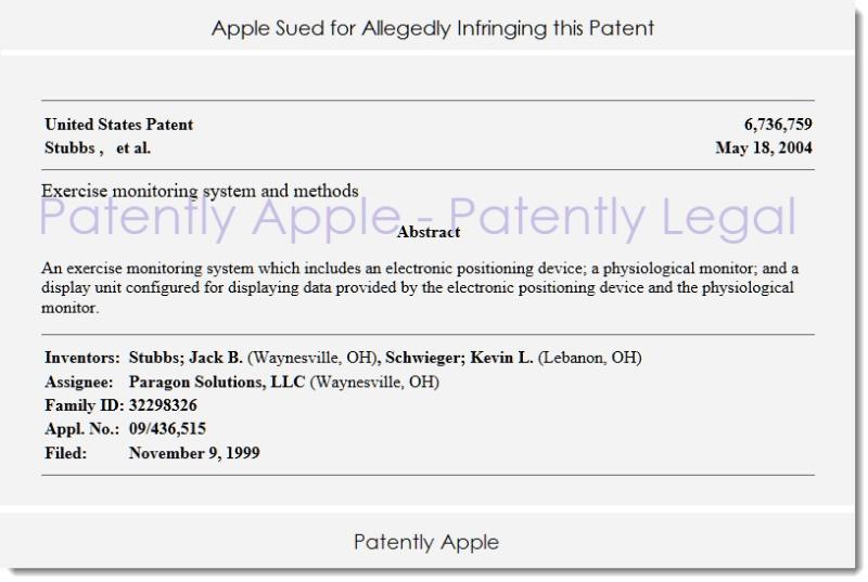 2 Uniloc v Apple patent infringement case