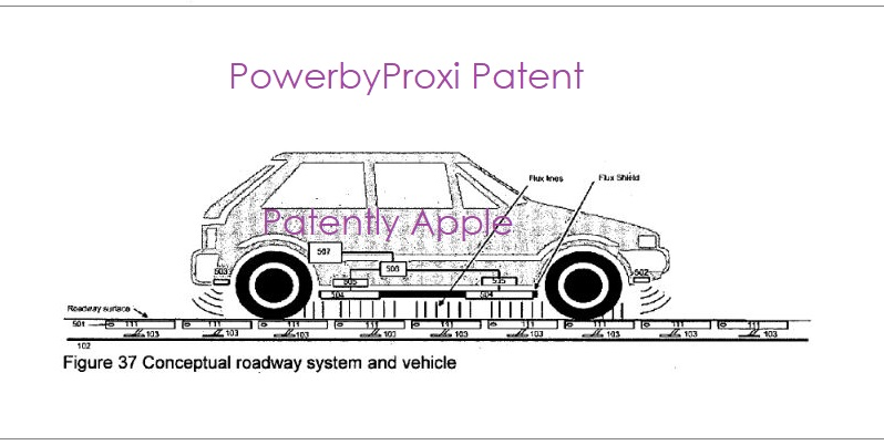 2 -  patent for vehicles PoweredbyProxi