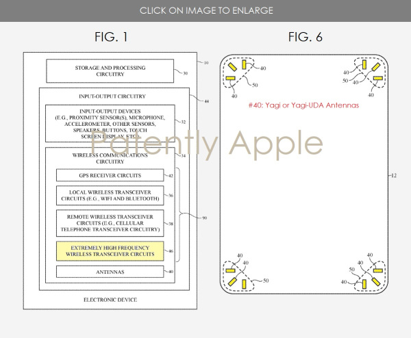 Apple's First U S  Millimeter Wave Yagi Antenna Patent for