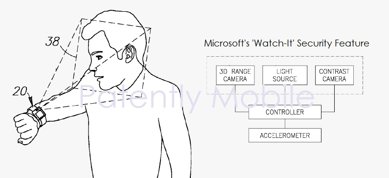 1 COVER MSFT WATCH IT PATENT