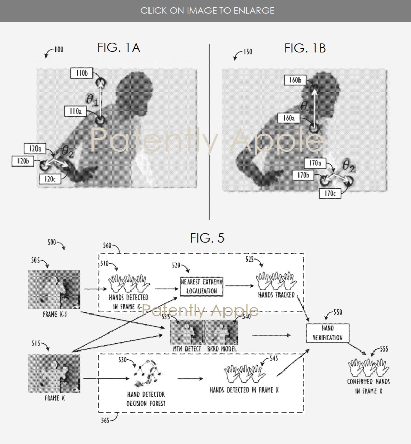 2 APPLE GRANTED PATENT FIGS 1A B  5 DEPTH CAMERA 3D HAND GESTURE