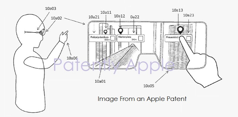 1 cover AR Glasses apple patent  patently apple