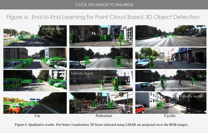 2 APPLE MACHINE LEARNING AI PAPER ON AUTONOMOUS VEHICLE ...