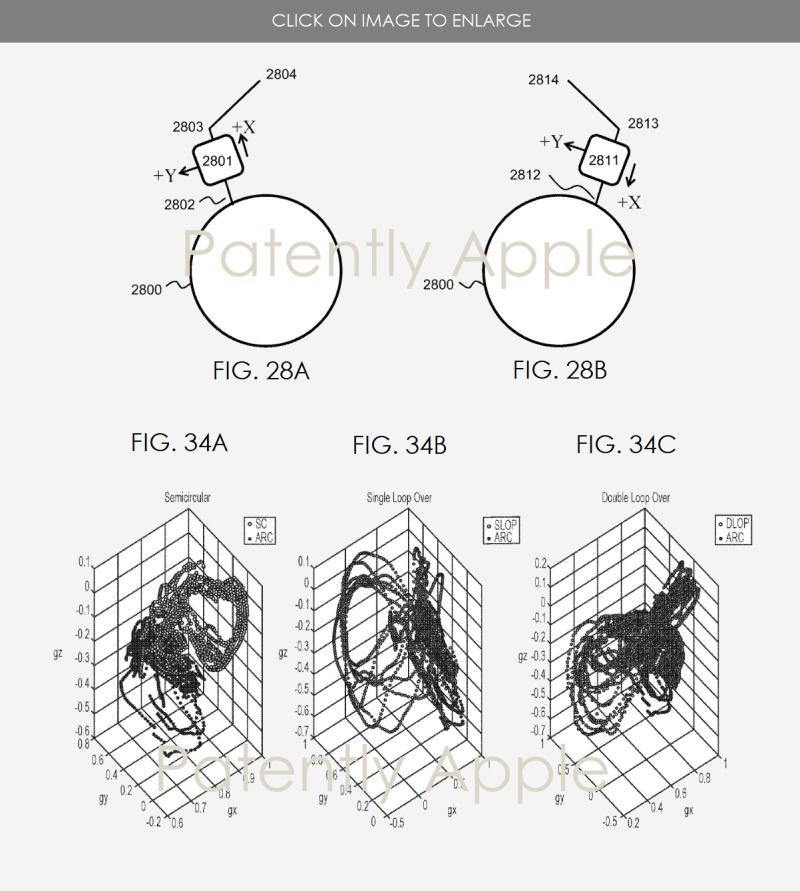 3 APPLE WATCH PATENT RELATING TO WHEEL CHAIR ATHLETICS