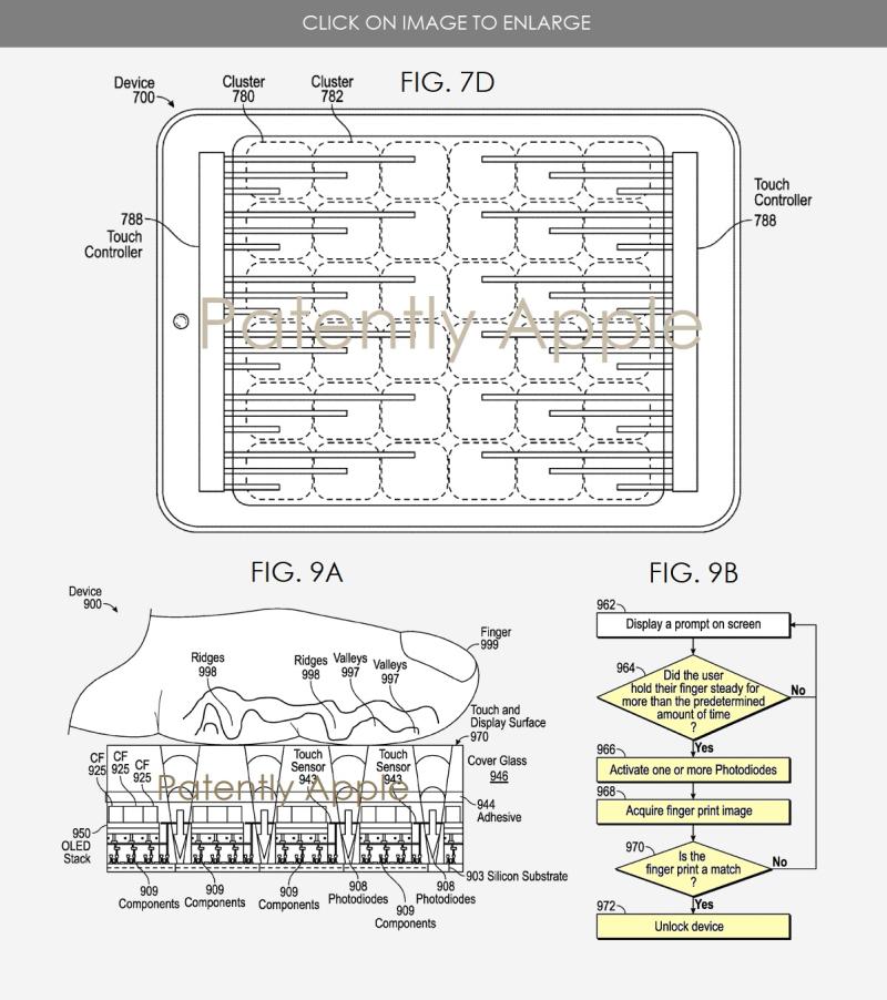 2 silicon oled fingerprint id capability