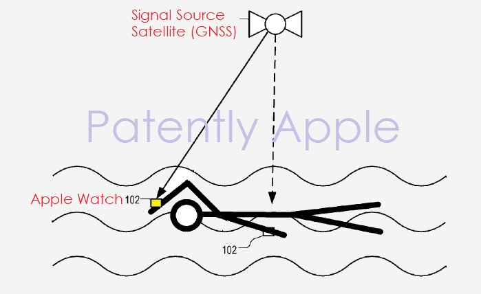Apple Invents an Accurate Radionavigation System for Swimmers wearing an Apple Watch