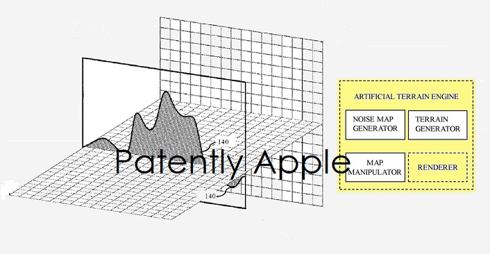 A Patent Pending Invention from Apple Covers Gaming Technology Related to Generating Artificial Terrain