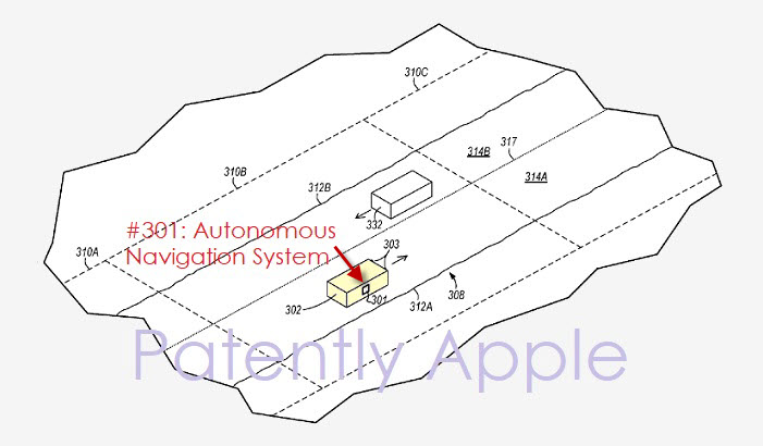 1 COVER FINAL -- APPLE AUTONOMOUS NAVIGATION SYSTEM