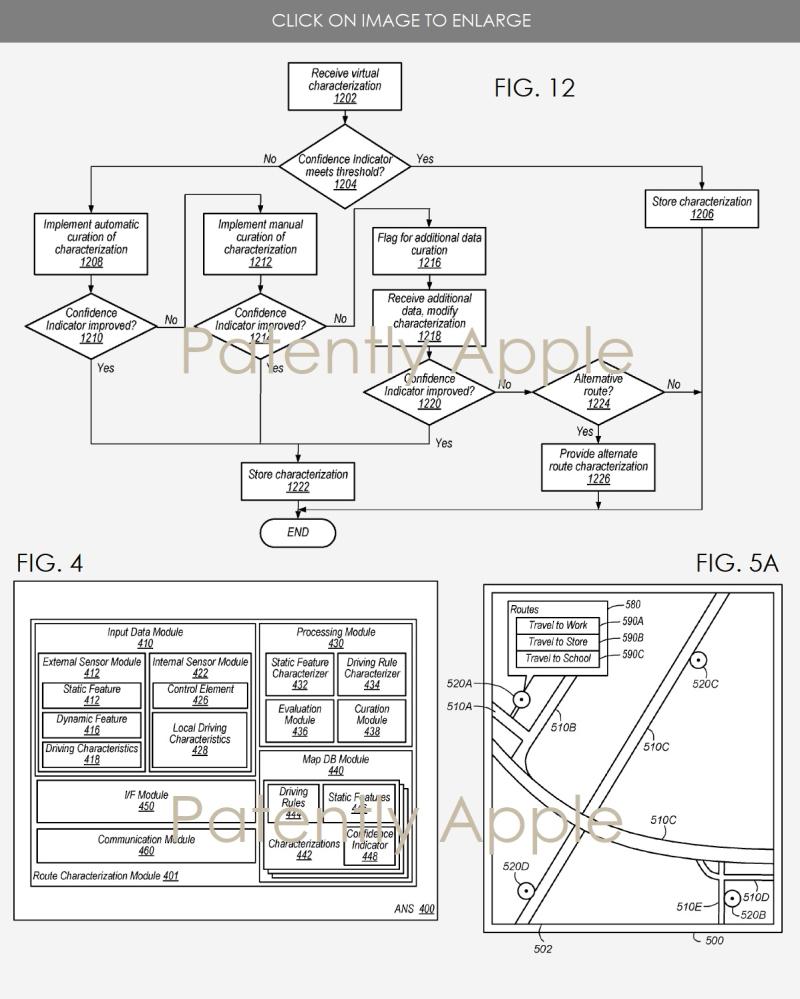 3 APPLE AUTONOMOUS VEHICLE SYSTEM FIGS. 4  5A  12  PATENTLY APPLE DEC 21  2017