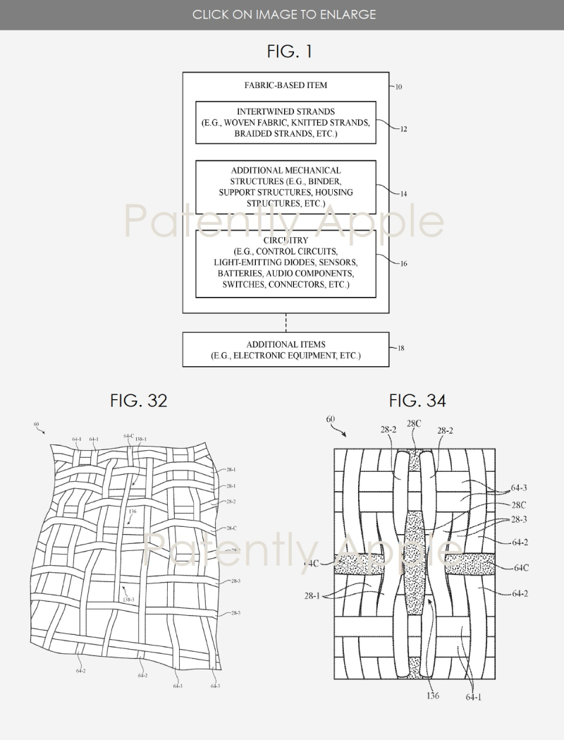 3 FIGS 1  32 & 34 SMART FABRIC  APPLE PATENT  DEC 2017  PATENTLY APPLE