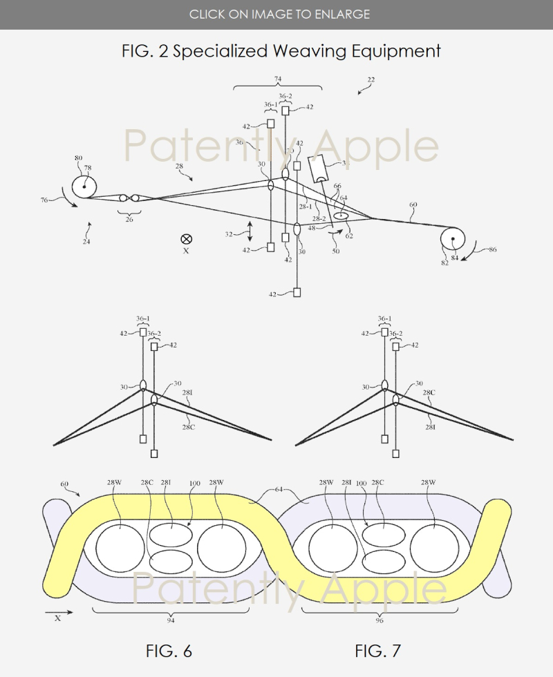 4 APPLE PATENT FIGS 2  6 & 7 SMART FABRIC  PATENTLY APPLE  DEC 2017