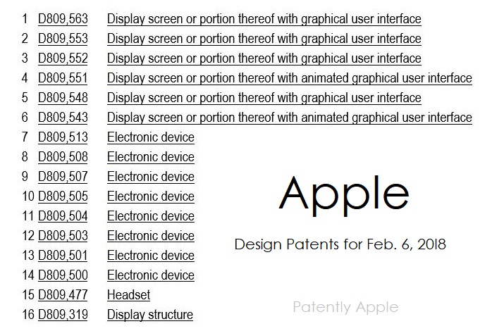 2 list of design patents