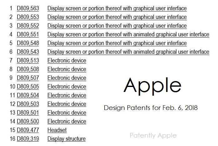 2 list of design patents
