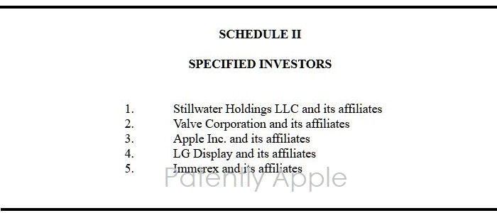 2 schedule II investors  Apple +