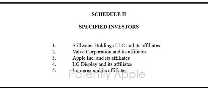 2 schedule II investors  Apple +