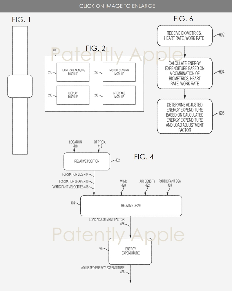 5 new apple patent filing for INDIVIDUALIZED ENERGY EXPENDITURE