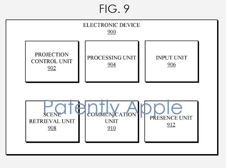 5 autonomous vehicle patent fig. 9