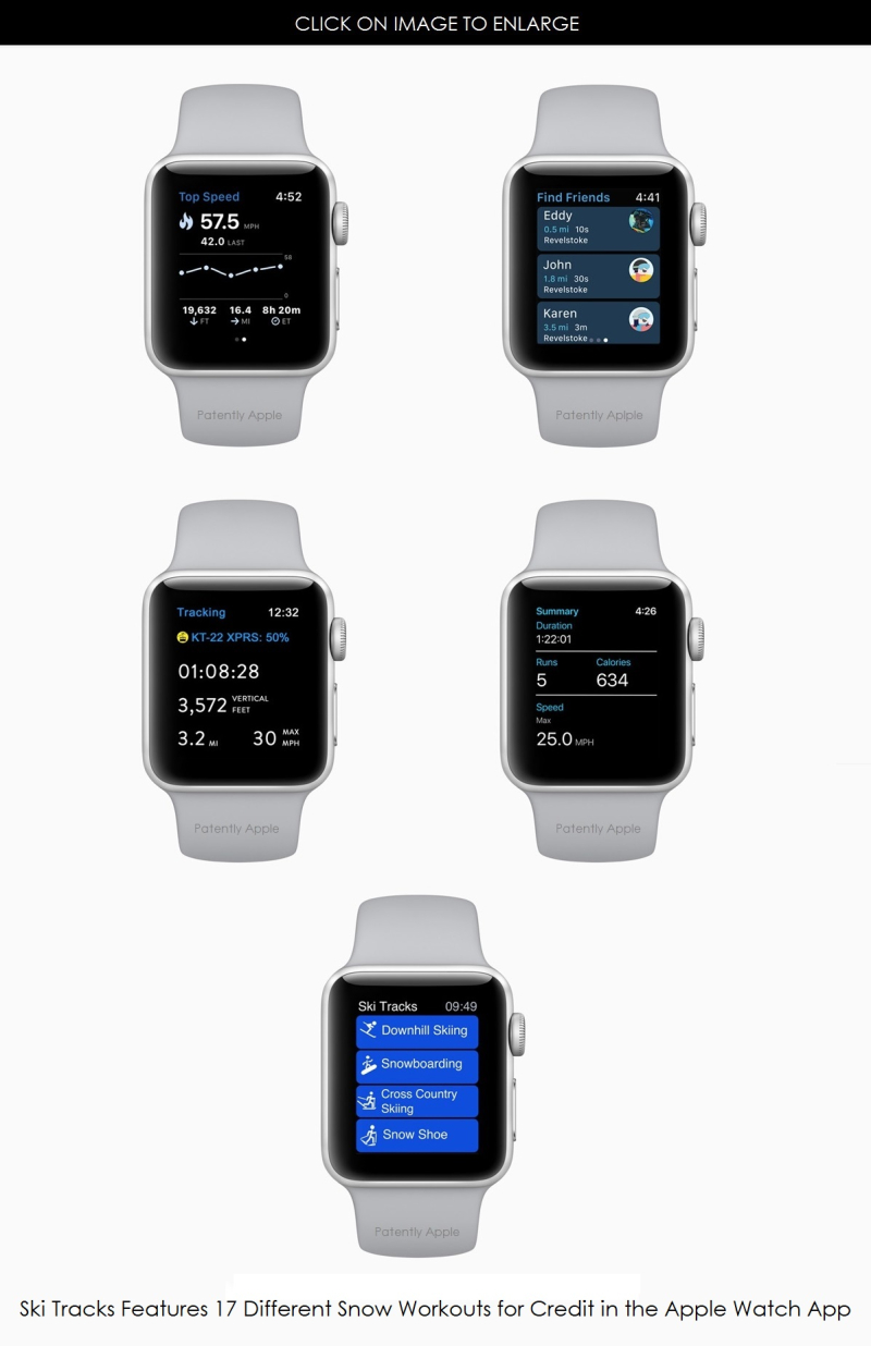 The Apple Watch 3 Activity App now Includes a Workout for