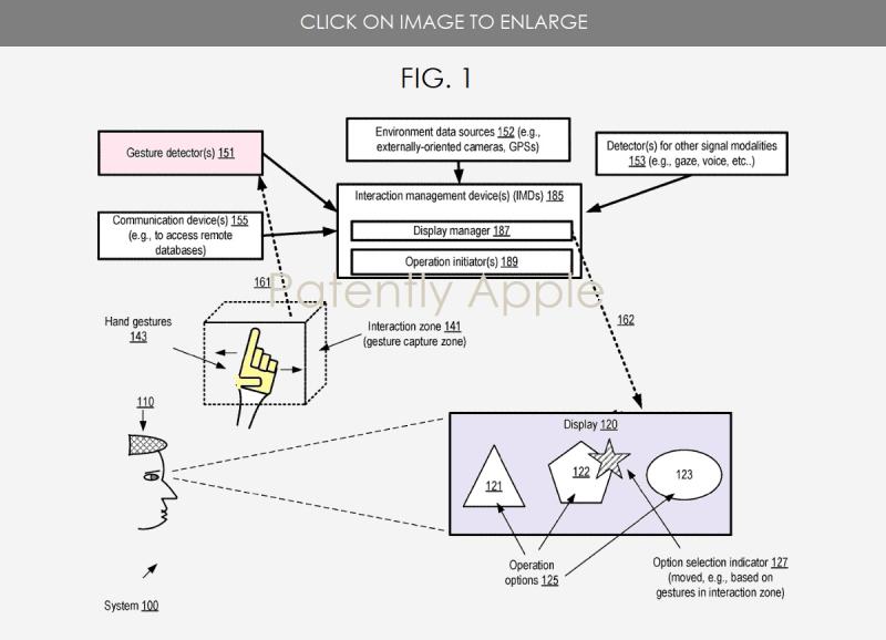 2 X apple fig. 1  -  Project titan gesture controls