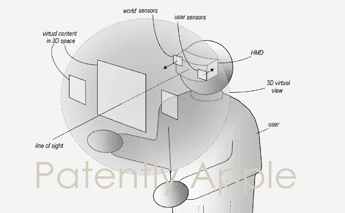 6a4e12b6d7dd Apple s In-Depth Work on a Next-Gen Mixed Reality Headset is Simply ...