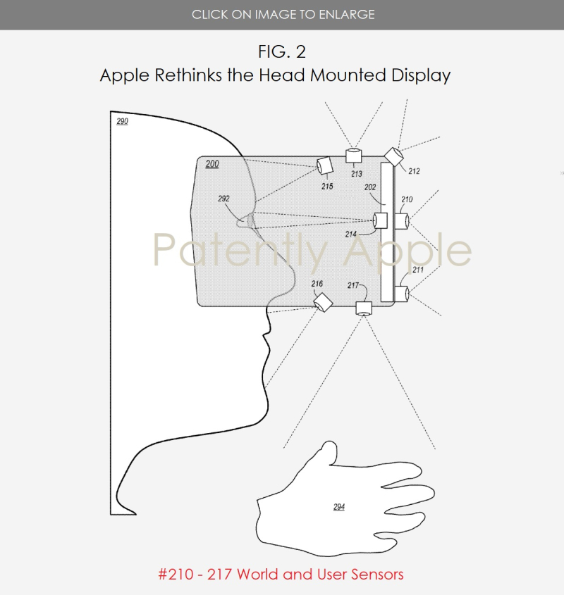 3 apple hmd patent  -  world and user sensors fig. 2