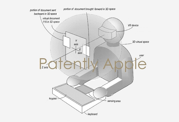 1 - Cover - Apple 3D document Editing & Viewing Systems