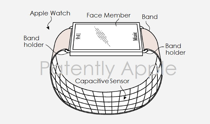 1 cover - apple watch patent - new band with embedded sensors