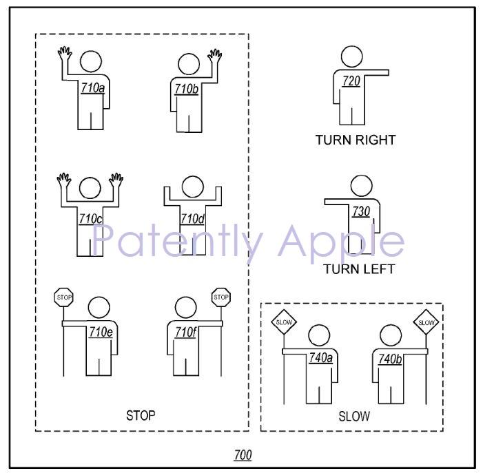 2 X apple autonomous vehicle  traffic direction Detetion