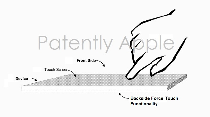 1 COVER - Apple patent backside touch control