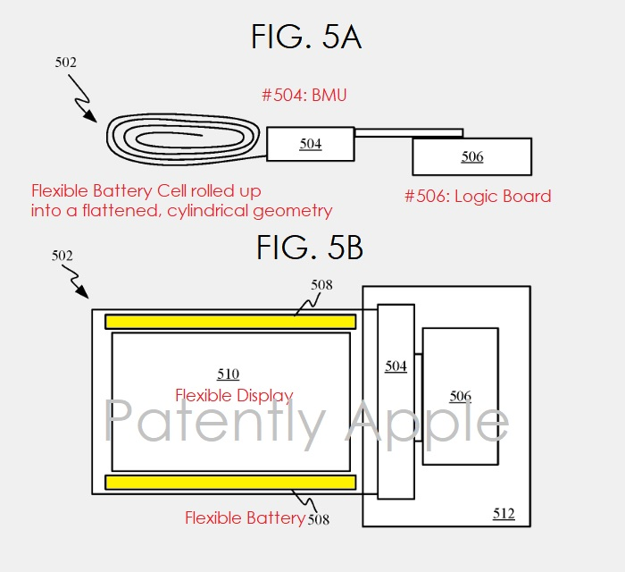2 flexible rollable battery