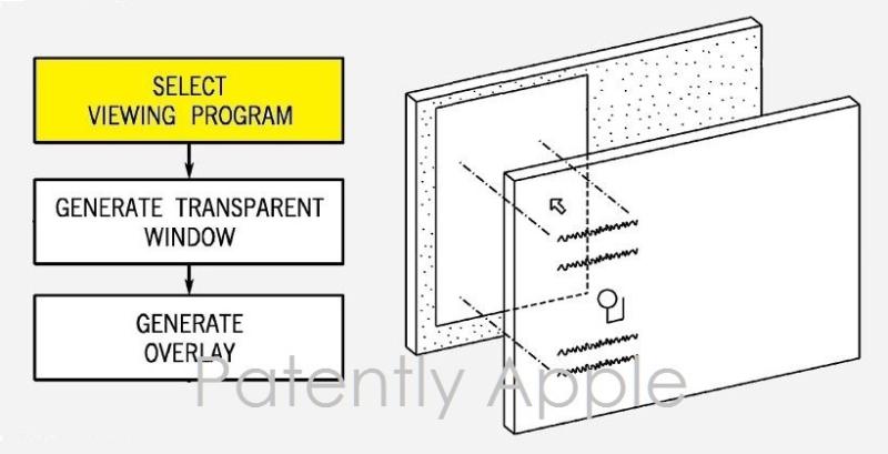 1 cover transparent displays