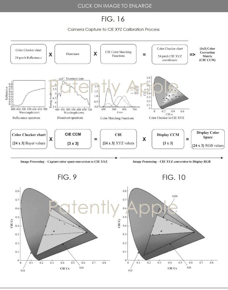 2. Apple machine vision system patent