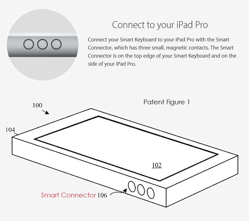 2 Apple's Smart Connector Patent