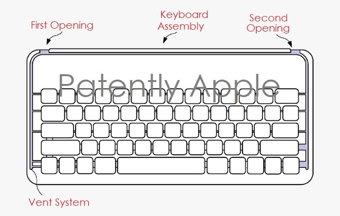 1 cover - smart keyboard with new venting system considered for the future