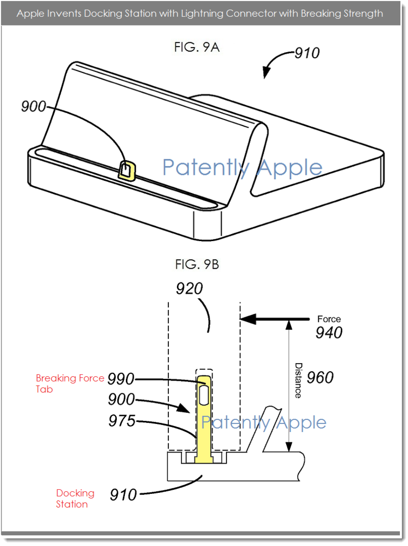 apple invents an iphone dock with lightning connector that