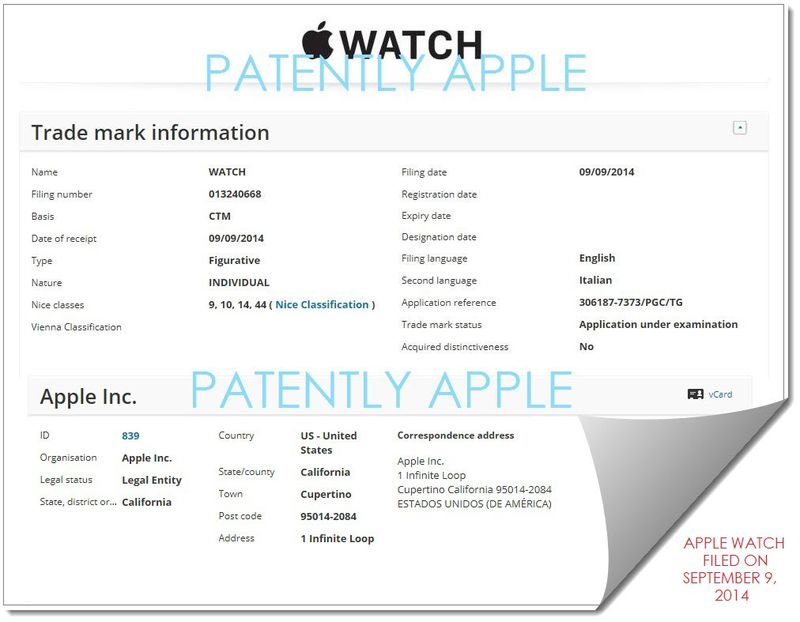2AF2 - APPLE WATCH EU FILING INFORMATION