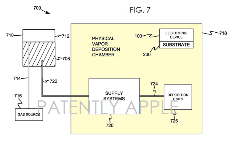 4AF - SAPPHIRE RELATED APPLE PATENT FIG. 7 SYSTEM