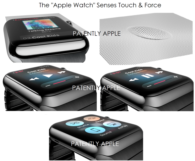 4AF - new touch - TAP, TOUCH, NEW DISPLAY SENSITIVITIES - Apple watch