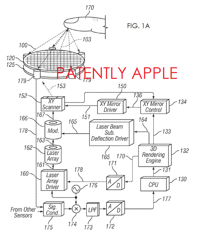 2AF - APPLE'S INTERACTIVE HOLOGRAPHIC DISPLAY FIG. 1