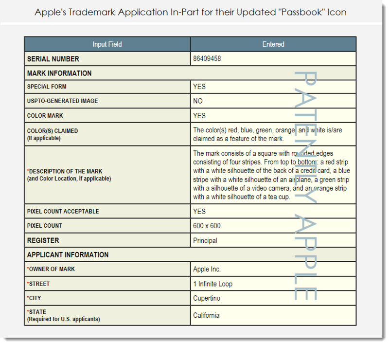 3AF - APPLE TM APPLICATION IN-PART FOR UPDATED PASSBOOK ICON