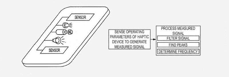 1AF - Apple wins patent for advanced haptics